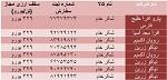 اعطای مجوز واردات ۲۰۰هزار تنی شکر به چهار شرکت خاص + سند