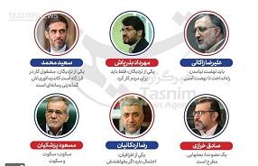 بررسی شایعات درباره ۶ شخصیت سیاسی دیگر در کشور/ چه کسی نامزد انتخابات ۱۴۰۰ میشود؟